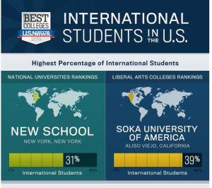 internationalschoolinfogr